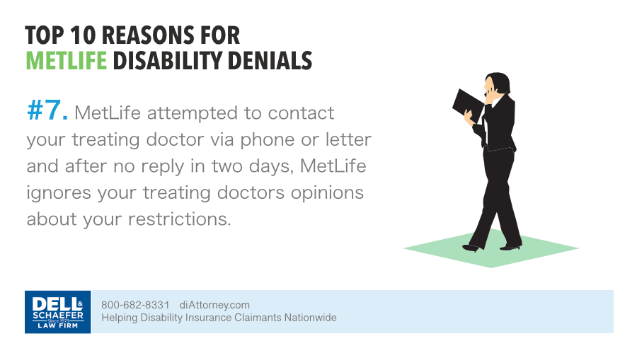Metlife ignored claimants treating doctor's opinion of limited work restrictions and denied claim