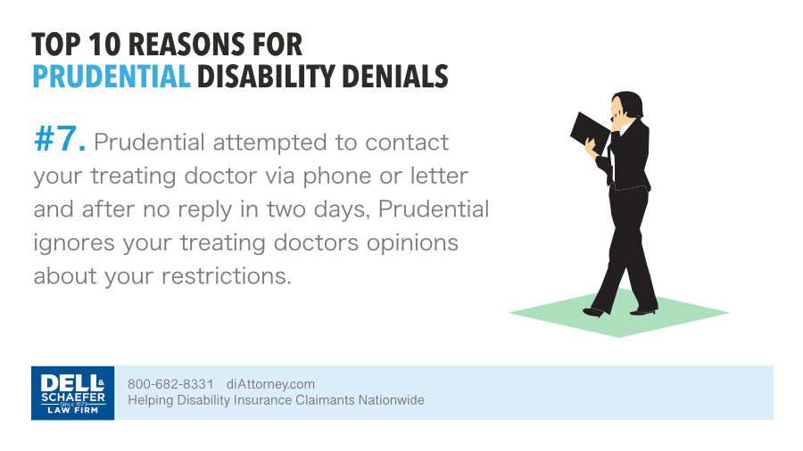 Prudential ignored claimants treating doctor's opinion of limited work restrictions and denied claim