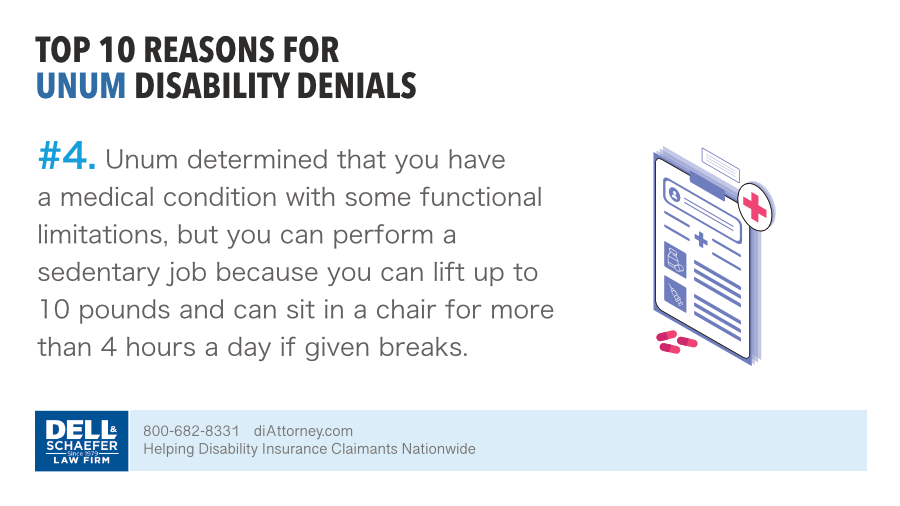 With functional limitations Unum denied a disability claim because claimant has the ability to perform sedentary occupation