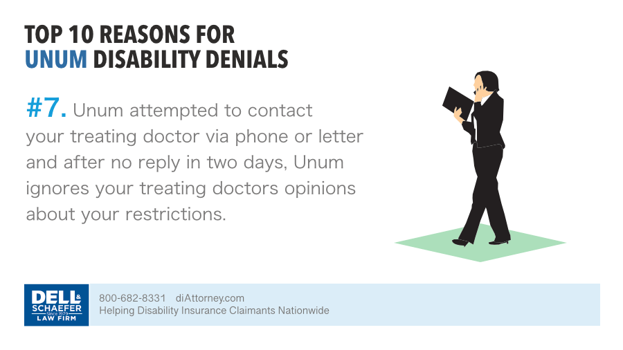 Unum ignored claimants treating doctor's opinion of limited work restrictions and denied claim
