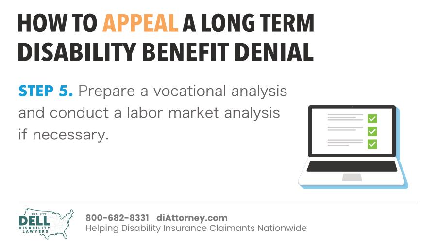 Prepare A Vocational Analysis Or Labor Market Survey